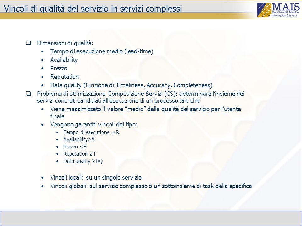 Vincoli di qualità del servizio in servizi complessi Dimensioni di qualità: Tempo di esecuzione medio (lead-time) Availability Prezzo Reputation Data