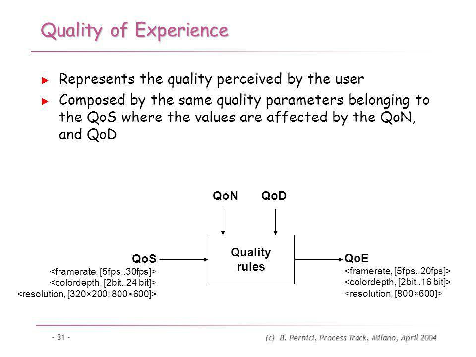 (c) B. Pernici, Process Track, Milano, April 2004 - 31 - Quality of Experience Represents the quality perceived by the user Composed by the same quali