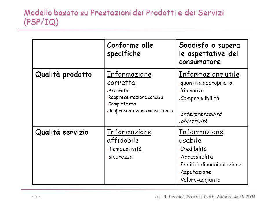 (c) B. Pernici, Process Track, Milano, April 2004 - 5 - Modello basato su Prestazioni dei Prodotti e dei Servizi (PSP/IQ) Conforme alle specifiche Sod