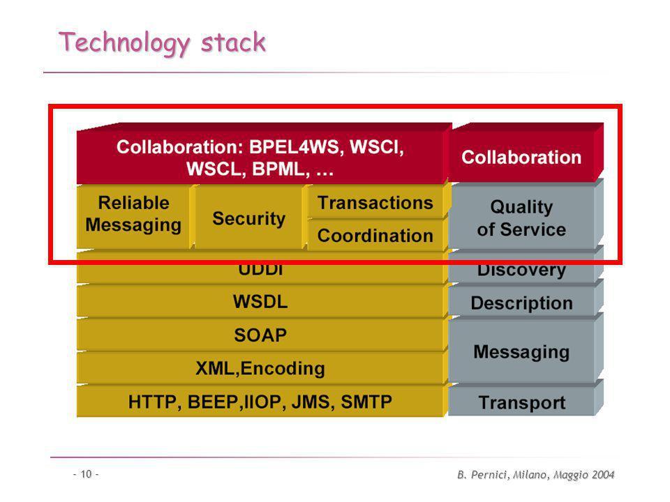 B. Pernici, Milano, Maggio 2004 - 10 - Technology stack