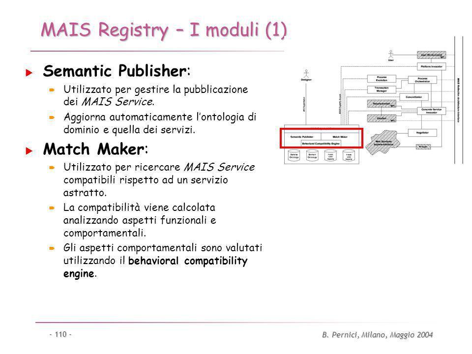 B. Pernici, Milano, Maggio 2004 - 110 - MAIS Registry – I moduli (1) Semantic Publisher: Utilizzato per gestire la pubblicazione dei MAIS Service. Agg
