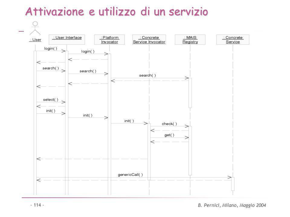 B. Pernici, Milano, Maggio 2004 - 114 - Attivazione e utilizzo di un servizio concreto semplice