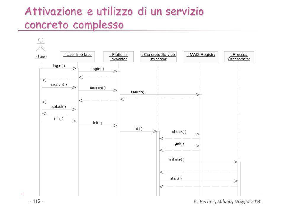 B. Pernici, Milano, Maggio 2004 - 115 - Attivazione e utilizzo di un servizio concreto complesso