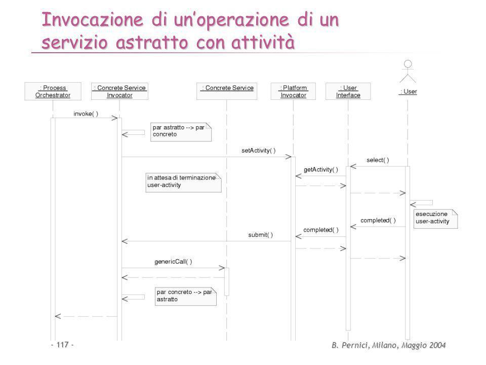 B. Pernici, Milano, Maggio 2004 - 117 - Invocazione di unoperazione di un servizio astratto con attività