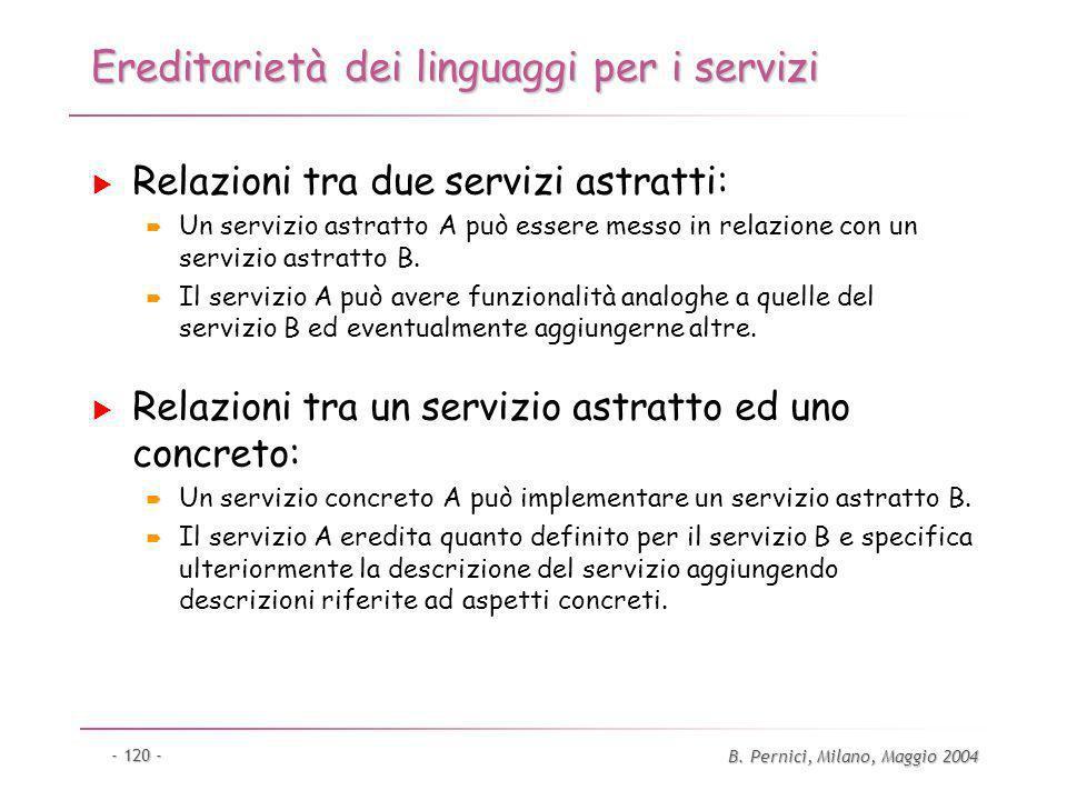 B. Pernici, Milano, Maggio 2004 - 120 - Ereditarietà dei linguaggi per i servizi Relazioni tra due servizi astratti: Un servizio astratto A può essere