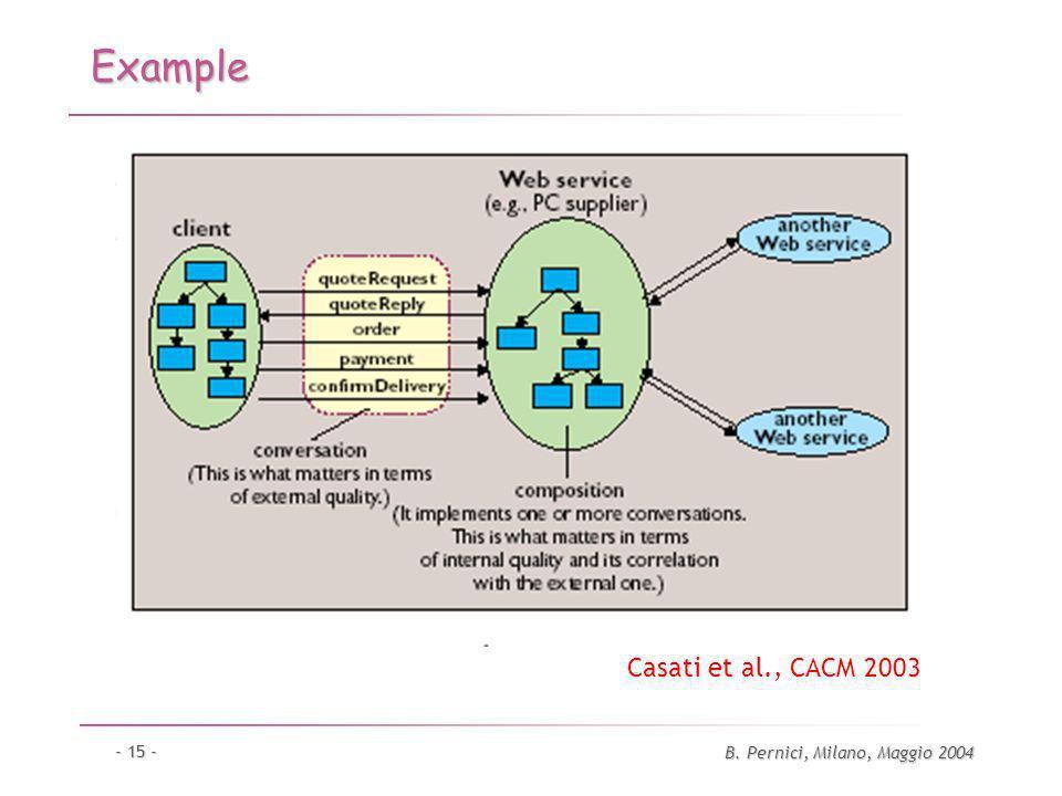 B. Pernici, Milano, Maggio 2004 - 15 - Example Casati et al., CACM 2003