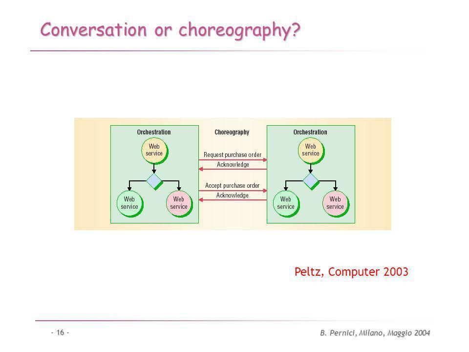 B. Pernici, Milano, Maggio 2004 - 16 - Conversation or choreography Peltz, Computer 2003