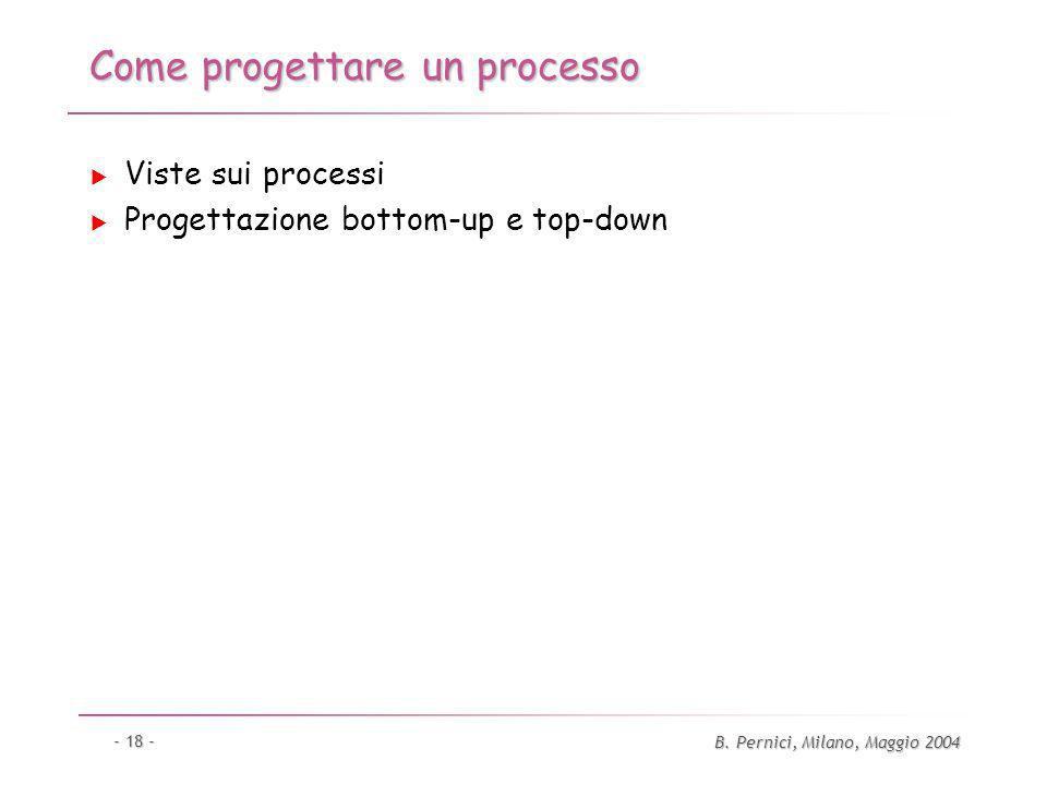 B. Pernici, Milano, Maggio 2004 - 18 - Come progettare un processo Viste sui processi Progettazione bottom-up e top-down