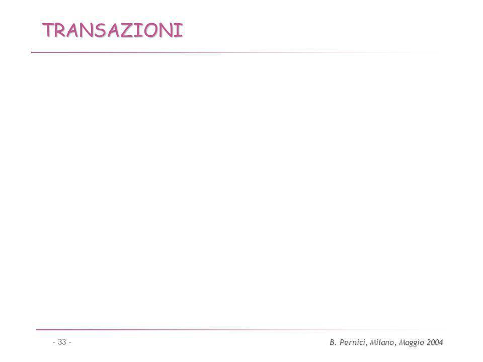 B. Pernici, Milano, Maggio 2004 - 33 - TRANSAZIONI