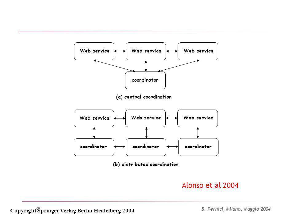 B. Pernici, Milano, Maggio 2004 - 38 - Web service coordinator Web service coordinator (a) central coordination (b) distributed coordination Copyright