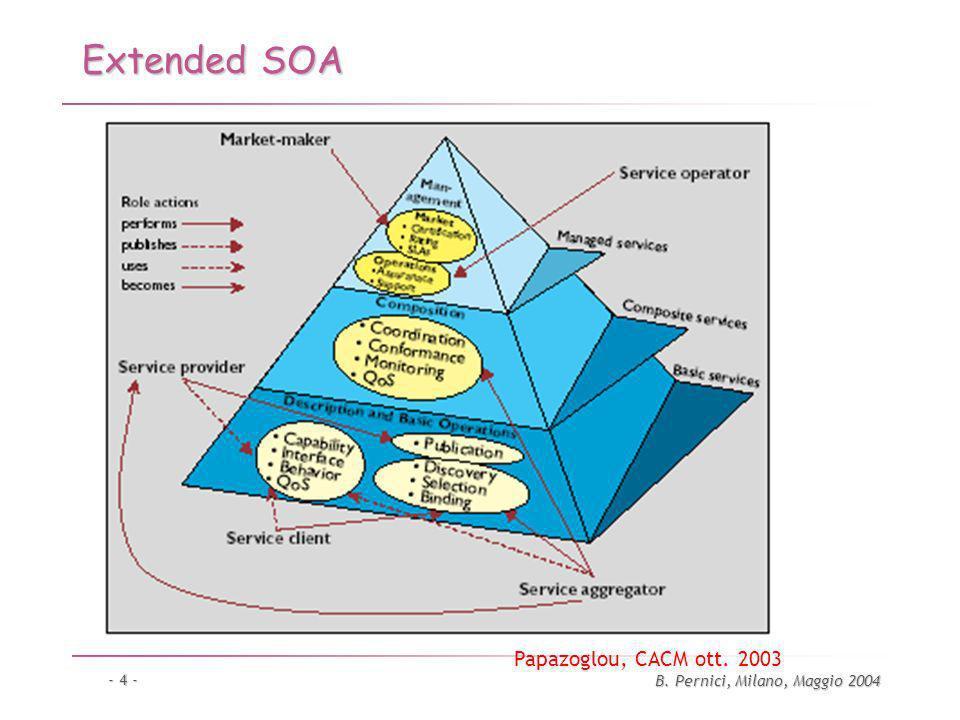 B. Pernici, Milano, Maggio 2004 - 5 - Managed services Casati et al, 2003, CACM