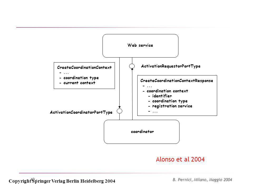 B. Pernici, Milano, Maggio 2004 - 40 - CreateCoordinationContext -...