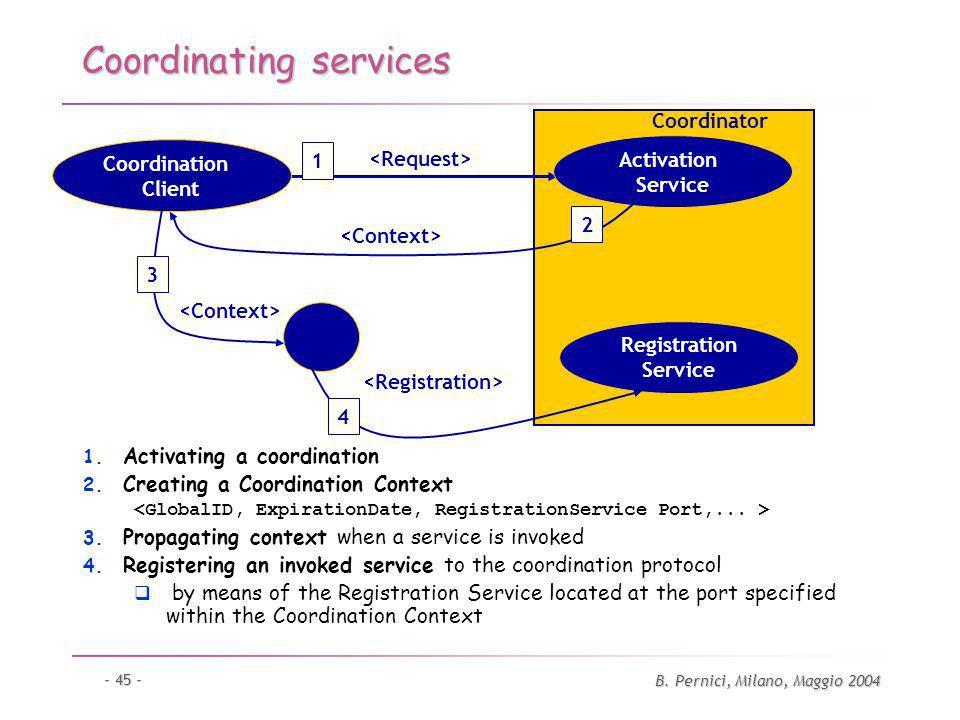 B. Pernici, Milano, Maggio 2004 - 45 - Coordinating services 1. Activating a coordination 2. Creating a Coordination Context 3. Propagating context wh