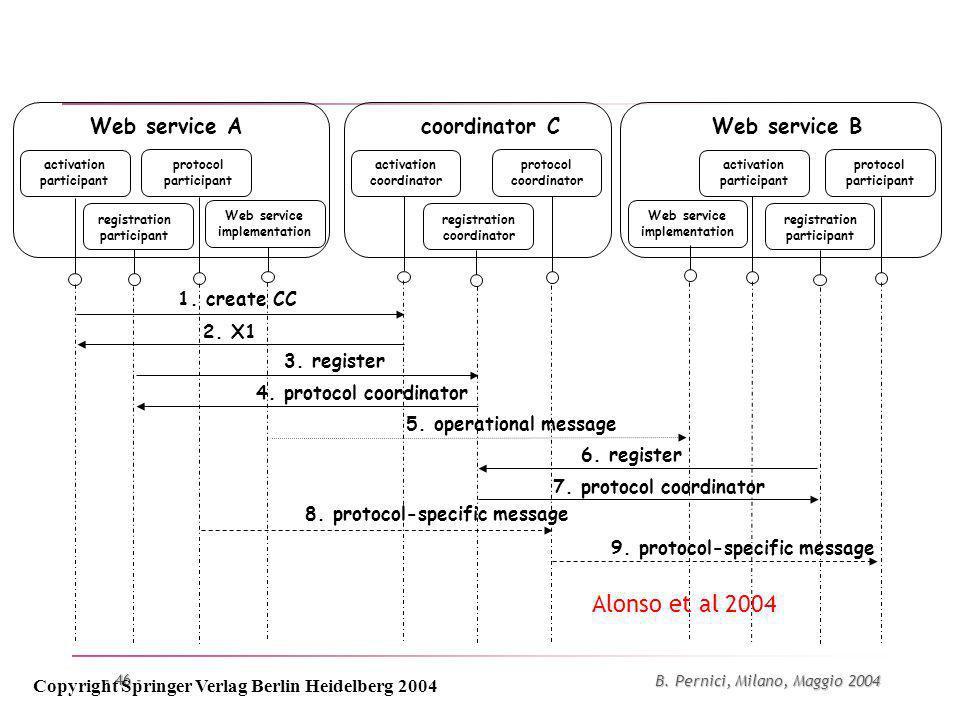 B. Pernici, Milano, Maggio 2004 - 46 - Web service A activation participant registration participant protocol participant coordinator C activation coo