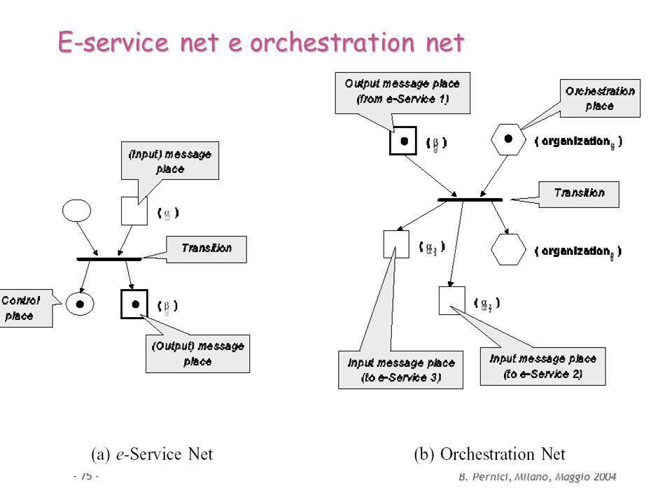 B. Pernici, Milano, Maggio 2004 - 75 - E-service net e orchestration net