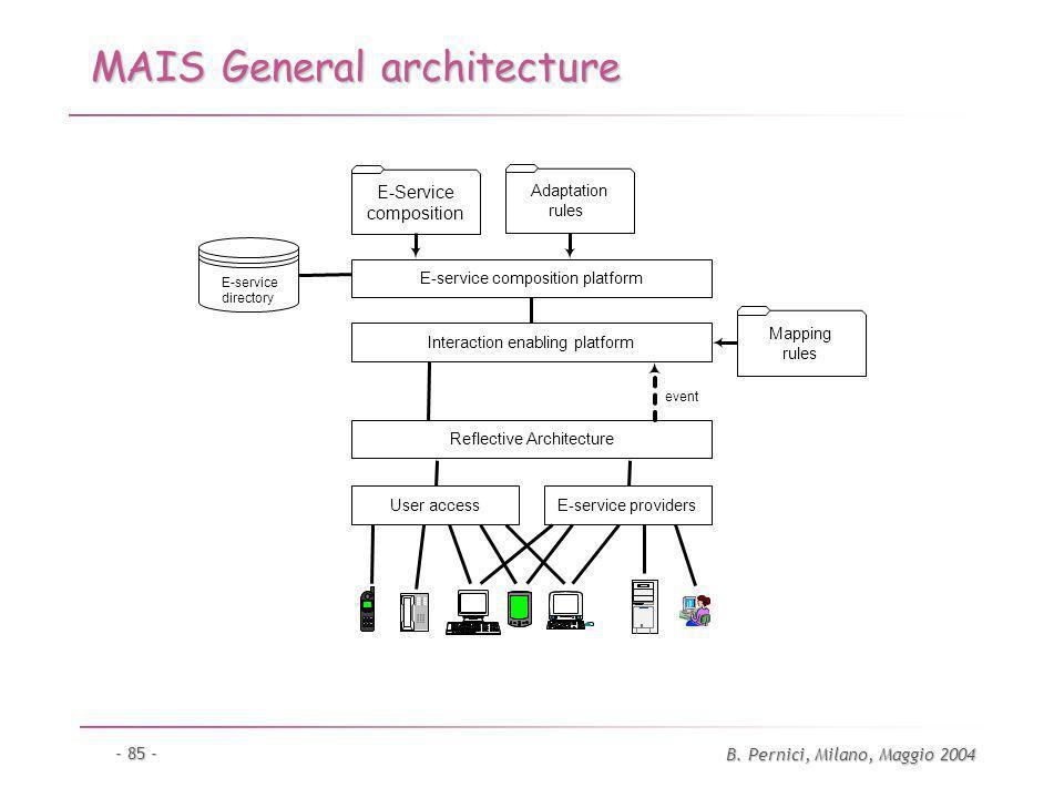B. Pernici, Milano, Maggio 2004 - 85 - E-service composition platform Interaction enabling platform Reflective Architecture User accessE-service provi