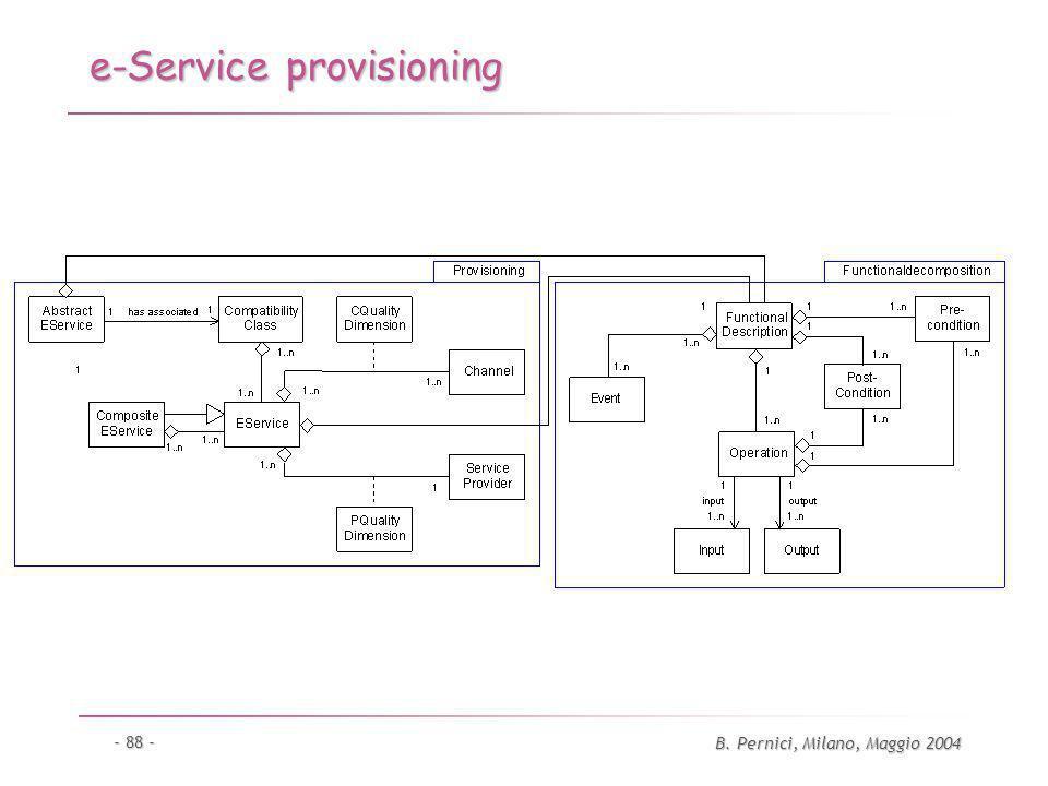 B. Pernici, Milano, Maggio 2004 - 88 - e-Service provisioning