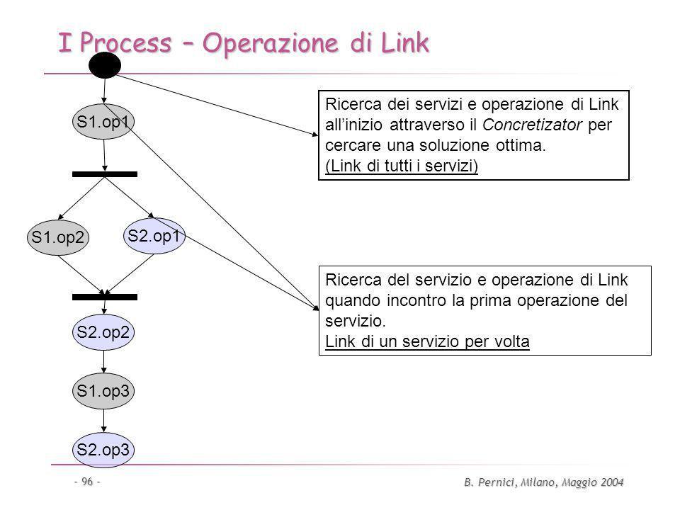 B. Pernici, Milano, Maggio 2004 - 96 - I Process – Operazione di Link S1.op1 S1.op2 S1.op3 S2.op1 S2.op2 S2.op3 Ricerca dei servizi e operazione di Li