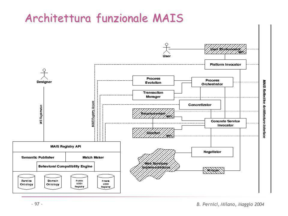B. Pernici, Milano, Maggio 2004 - 97 - Architettura funzionale MAIS