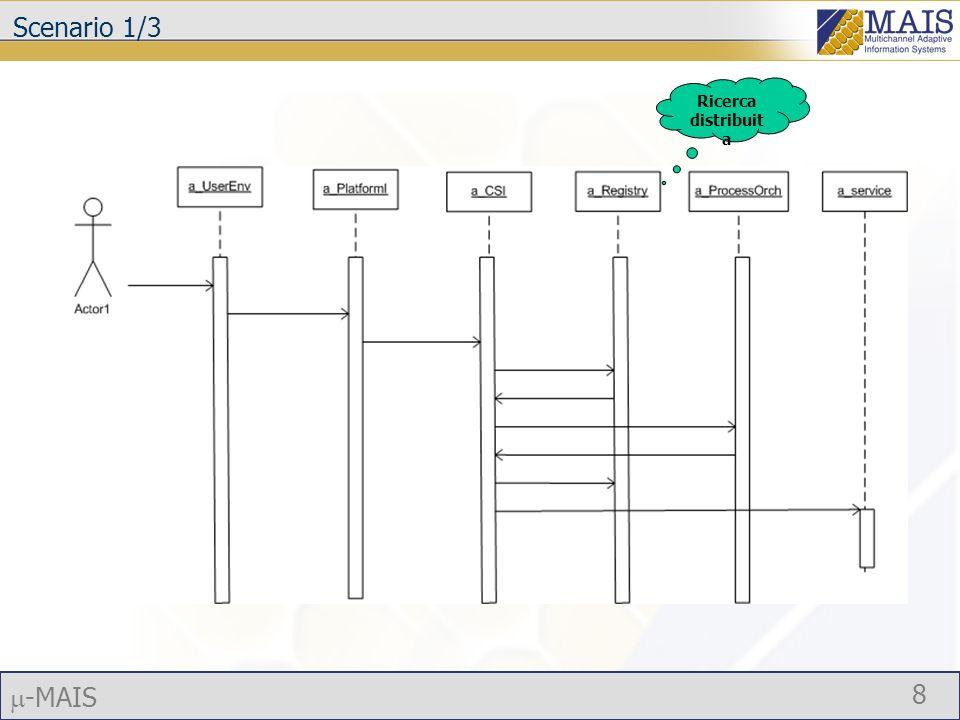 -MAIS 8 Scenario 1/3 Ricerca distribuit a