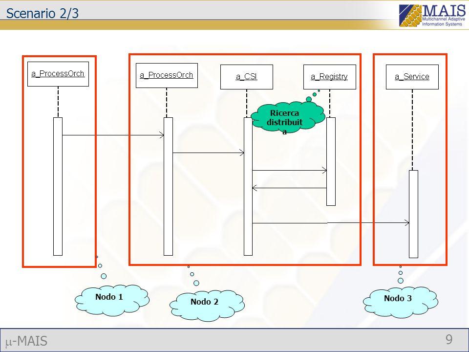 -MAIS 9 Scenario 2/3 Ricerca distribuit a Nodo 1 Nodo 2 Nodo 3