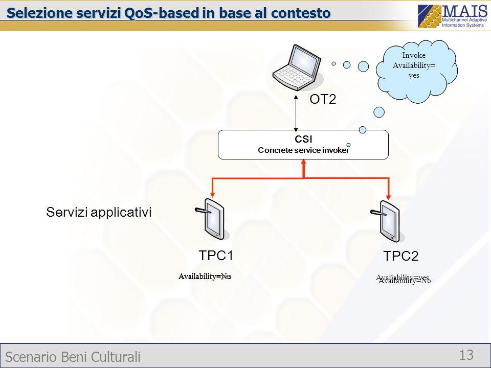 Scenario Beni Culturali 13 Selezione servizi QoS-based in base al contesto OT2 Servizi applicativi TPC1 TPC2 CSI Concrete service invoker Availability