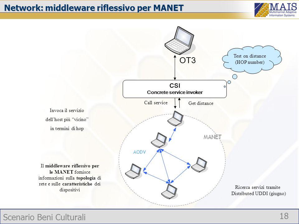 Scenario Beni Culturali 18 Network: middleware riflessivo per MANET OT3 CSI Concrete service invoker Test on distance (HOP number) Call service Get di