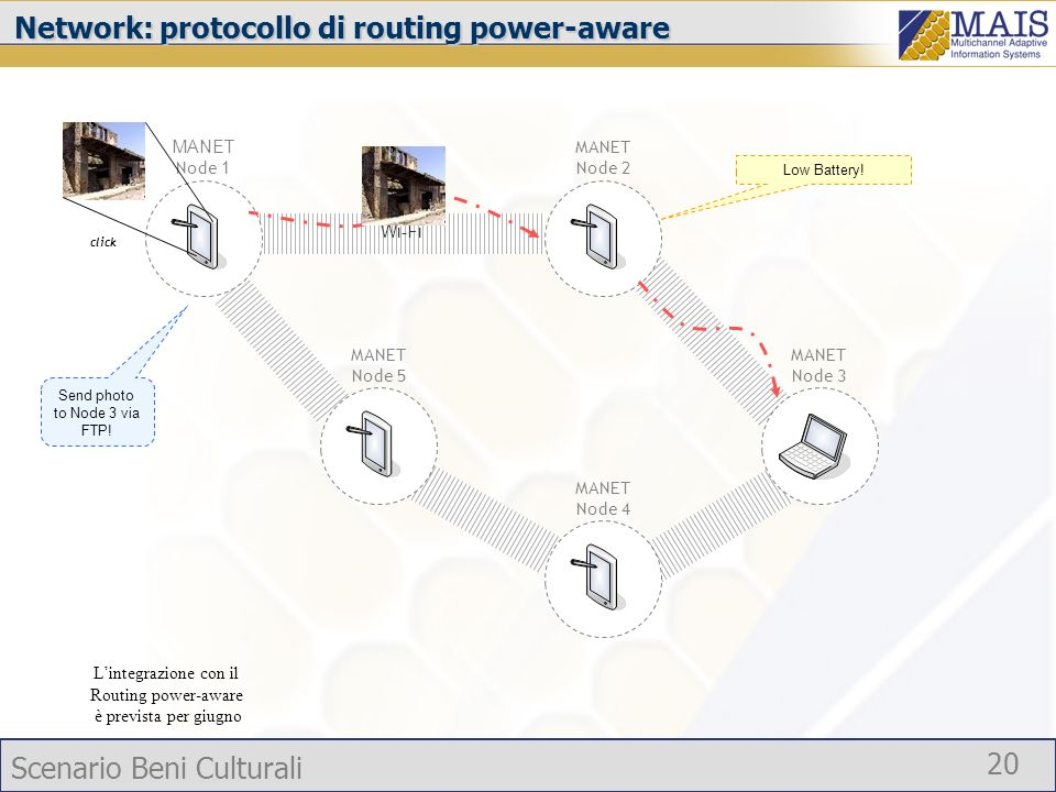Scenario Beni Culturali 20 Network: protocollo di routing power-aware Wi-Fi MANET Node 5 MANET Node 2 MANET Node 1 MANET Node 4 MANET Node 3 Low Battery.