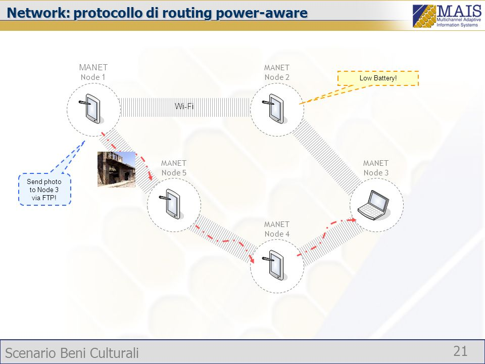 Scenario Beni Culturali 21 Network: protocollo di routing power-aware Wi-Fi MANET Node 5 MANET Node 2 MANET Node 1 MANET Node 4 MANET Node 3 Low Battery.