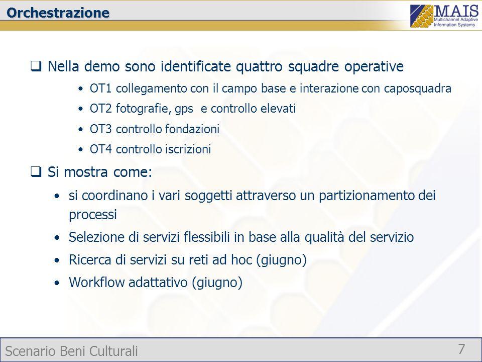 Scenario Beni Culturali 7Orchestrazione Nella demo sono identificate quattro squadre operative OT1 collegamento con il campo base e interazione con ca