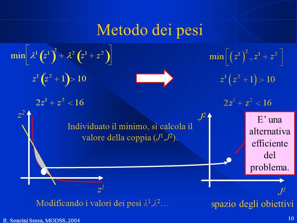R. Soncini Sessa, MODSS, 2004 10 Metodo dei pesi z2z2 z1z1 Individuato il minimo, si calcola il valore della coppia (J 1,J 2 ). J2J2 J1J1 spazio degli