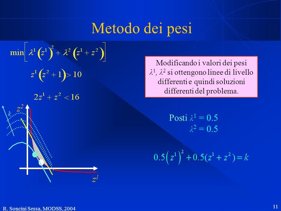 R. Soncini Sessa, MODSS, 2004 11 Metodo dei pesi z2z2 z1z1 Posti λ 1 = 0.5 λ 2 = 0.5 Modificando i valori dei pesi λ 1, λ 2 si ottengono linee di live