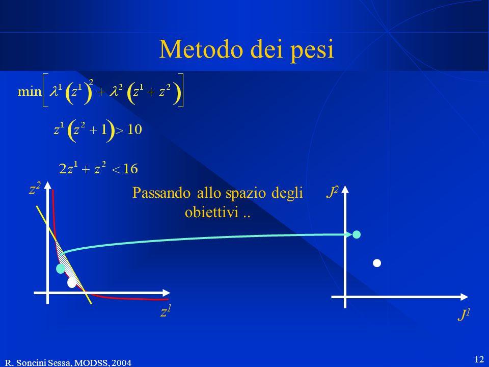 R. Soncini Sessa, MODSS, 2004 12 Metodo dei pesi z2z2 z1z1 J2J2 J1J1 Passando allo spazio degli obiettivi..