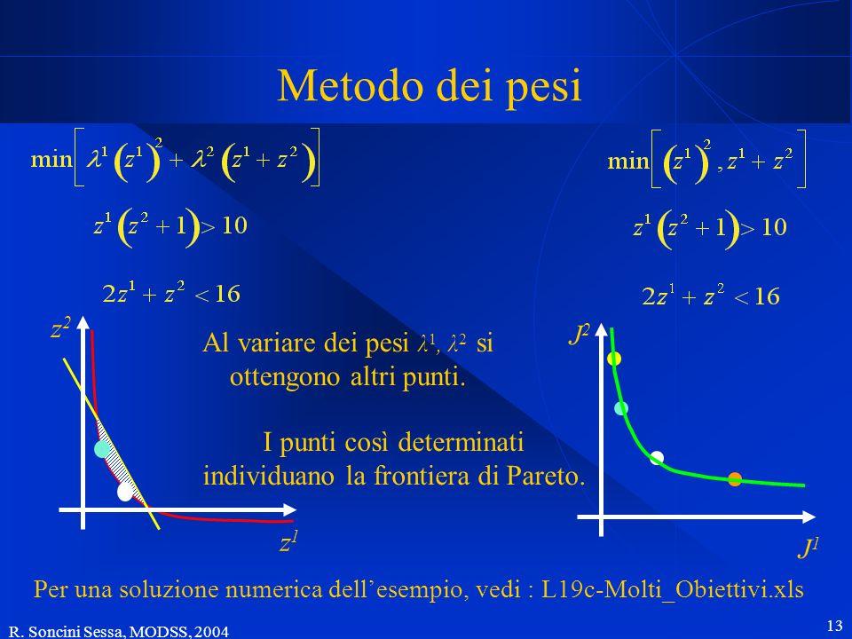 R. Soncini Sessa, MODSS, 2004 13 Metodo dei pesi z2z2 z1z1 J2J2 J1J1 Al variare dei pesi λ 1, λ 2 si ottengono altri punti. I punti così determinati i
