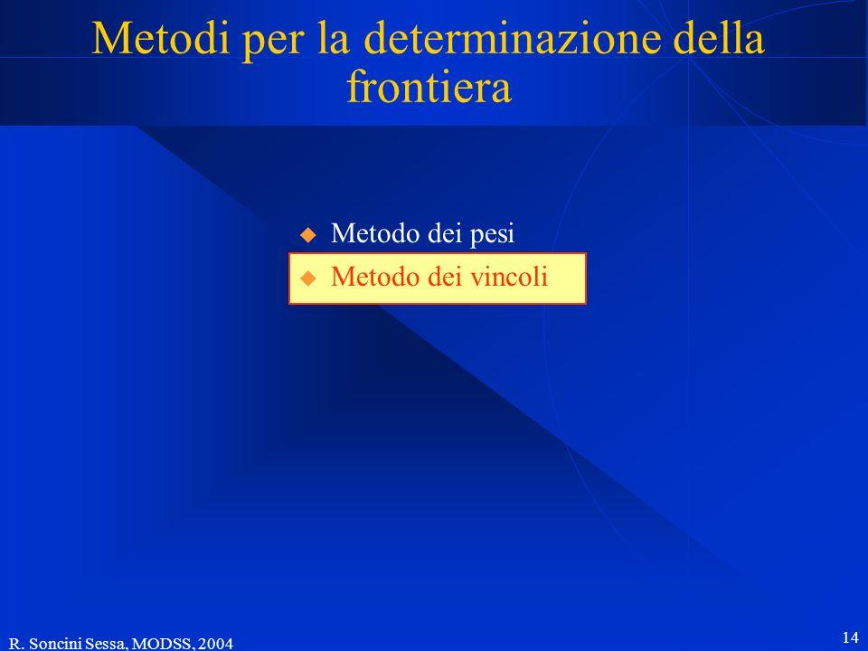 R. Soncini Sessa, MODSS, 2004 14 Metodi per la determinazione della frontiera Metodo dei pesi Metodo dei vincoli