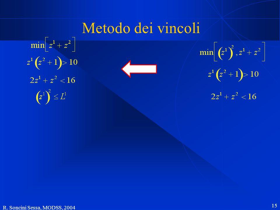 R. Soncini Sessa, MODSS, 2004 15 Metodo dei vincoli