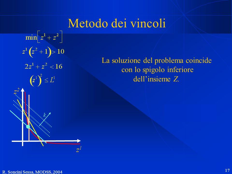 R. Soncini Sessa, MODSS, 2004 17 Metodo dei vincoli z2z2 z1z1 La soluzione del problema coincide con lo spigolo inferiore dellinsieme Z. k