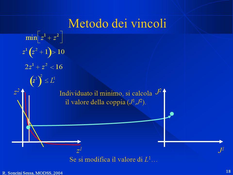 R. Soncini Sessa, MODSS, 2004 18 Metodo dei vincoli Individuato il minimo, si calcola il valore della coppia (J 1,J 2 ). J2J2 J1J1 z2z2 z1z1 Se si mod