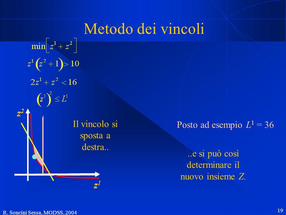 R. Soncini Sessa, MODSS, 2004 19 Metodo dei vincoli Posto ad esempio L 1 = 36 z2z2 z1z1 Il vincolo si sposta a destra.. z2z2 z1z1..e si può così deter
