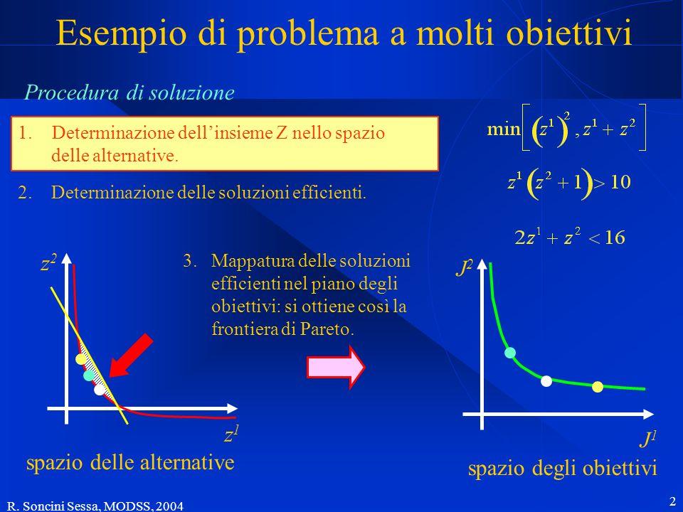 R. Soncini Sessa, MODSS, 2004 2 Esempio di problema a molti obiettivi spazio delle alternative spazio degli obiettivi J2J2 J1J1 1.Determinazione delli