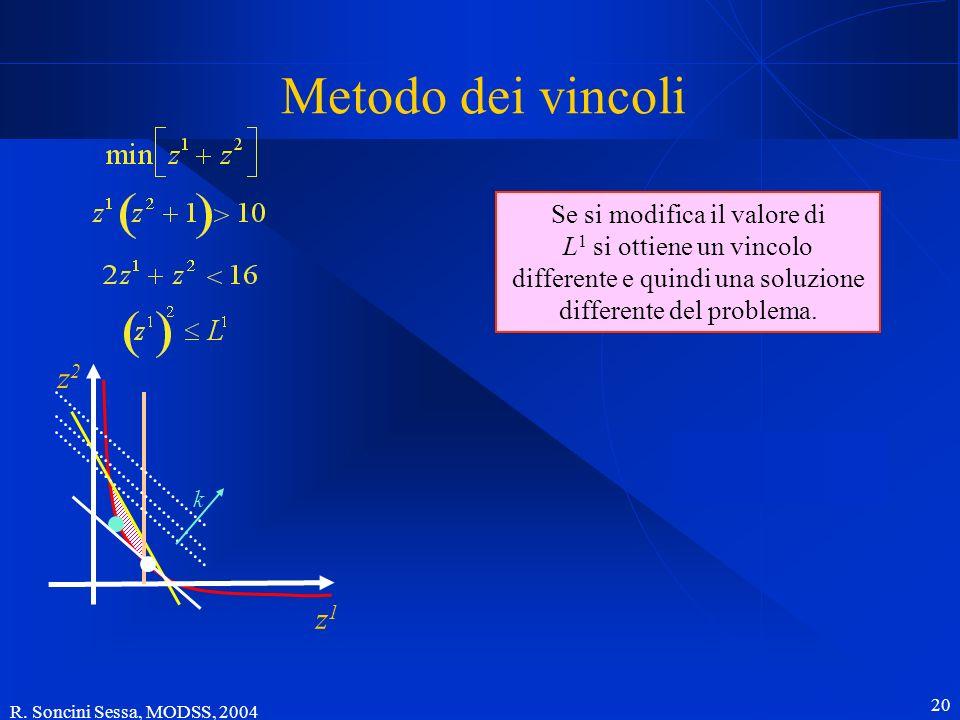 R. Soncini Sessa, MODSS, 2004 20 Metodo dei vincoli z2z2 z1z1 Se si modifica il valore di L 1 si ottiene un vincolo differente e quindi una soluzione