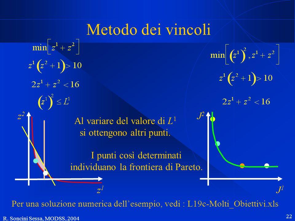 R. Soncini Sessa, MODSS, 2004 22 Metodo dei vincoli z2z2 z1z1 J2J2 J1J1 Al variare del valore di L 1 si ottengono altri punti. I punti così determinat