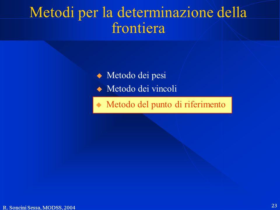 R. Soncini Sessa, MODSS, 2004 23 Metodi per la determinazione della frontiera Metodo dei pesi Metodo dei vincoli Metodo del punto di riferimento
