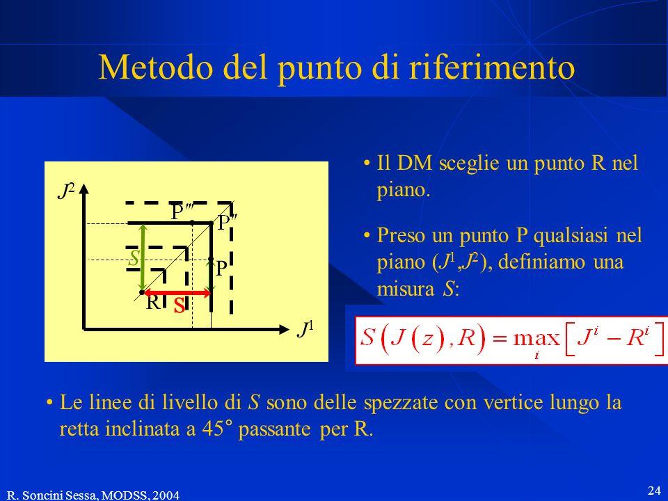 R. Soncini Sessa, MODSS, 2004 24 J2J2 J1J1 Metodo del punto di riferimento Preso un punto P qualsiasi nel piano (J 1,J 2 ), definiamo una misura S: Le
