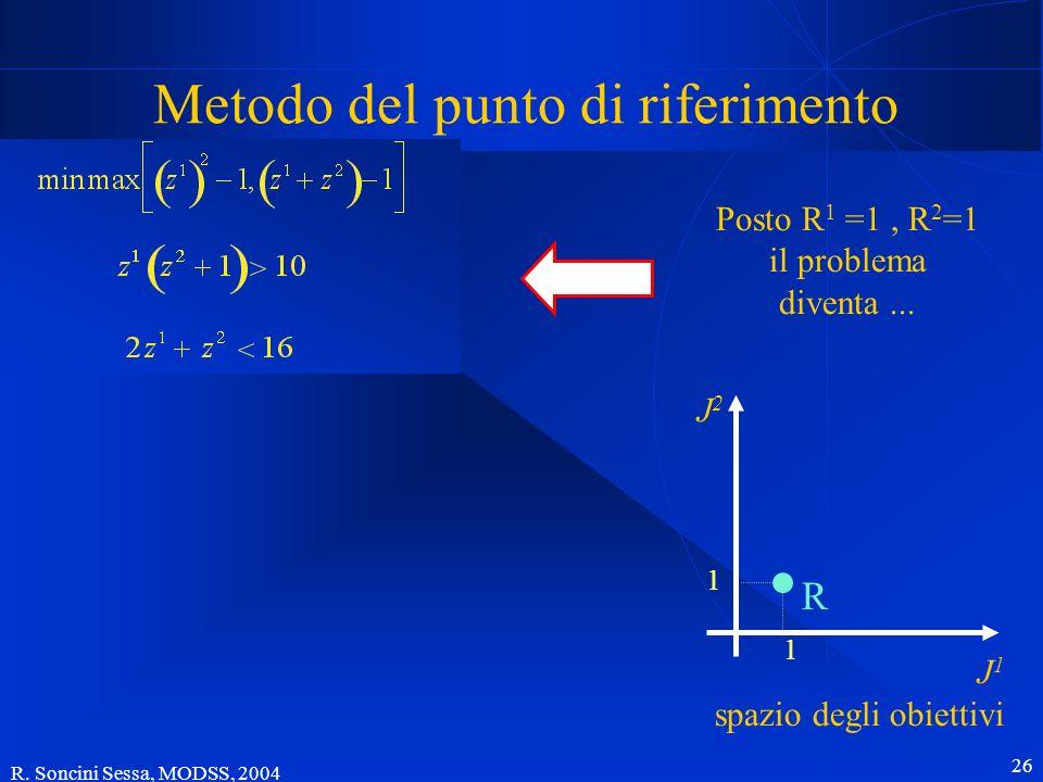R. Soncini Sessa, MODSS, 2004 26 Metodo del punto di riferimento J2J2 J1J1 spazio degli obiettivi 1 1 R Posto R 1 =1, R 2 =1 il problema diventa...
