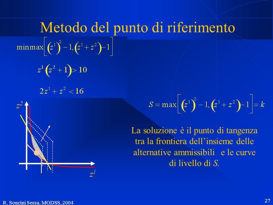 R. Soncini Sessa, MODSS, 2004 27 Metodo del punto di riferimento z2z2 z1z1 La soluzione è il punto di tangenza tra la frontiera dellinsieme delle alte