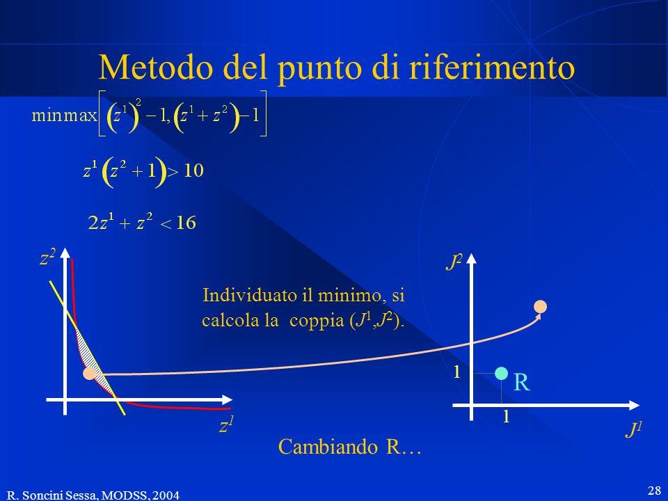 R. Soncini Sessa, MODSS, 2004 28 Metodo del punto di riferimento Individuato il minimo, si calcola la coppia (J 1,J 2 ). z2z2 z1z1 J2J2 J1J1 1 1 R Cam