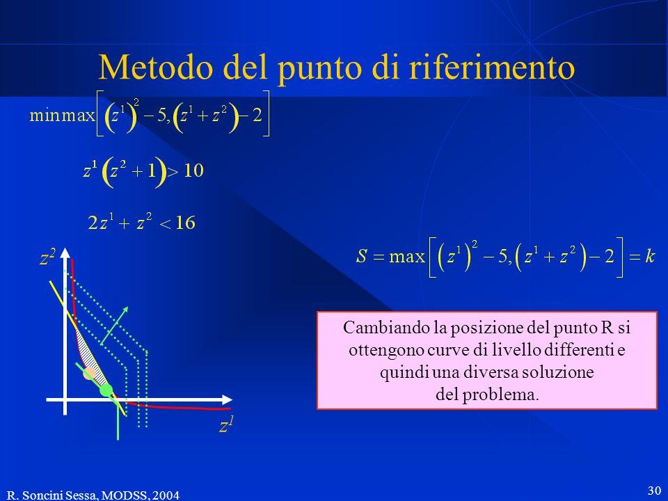 R. Soncini Sessa, MODSS, 2004 30 Metodo del punto di riferimento z2z2 z1z1 Cambiando la posizione del punto R si ottengono curve di livello differenti