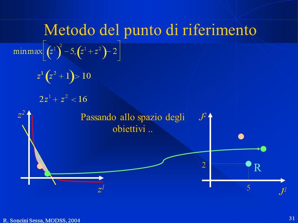 R. Soncini Sessa, MODSS, 2004 31 Metodo del punto di riferimento z2z2 z1z1 J2J2 J1J1 5 2 R Passando allo spazio degli obiettivi..