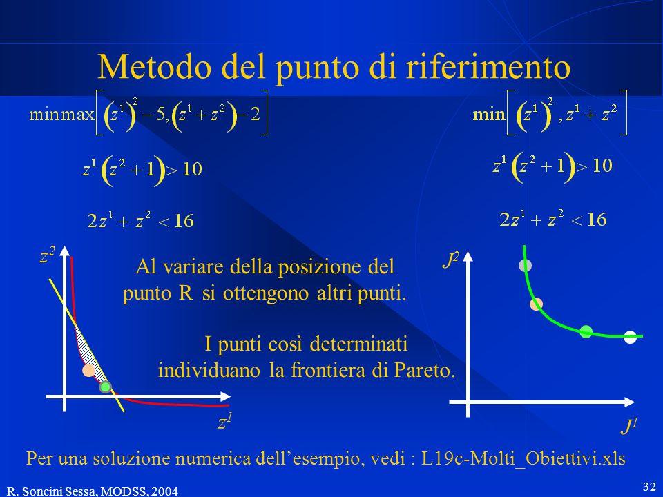 R. Soncini Sessa, MODSS, 2004 32 Metodo del punto di riferimento J2J2 J1J1 z2z2 z1z1 Al variare della posizione del punto R si ottengono altri punti.